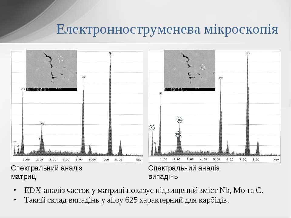 EDX-аналіз часток у матриці показує підвищений вміст Nb, Mo та C. Такий склад...