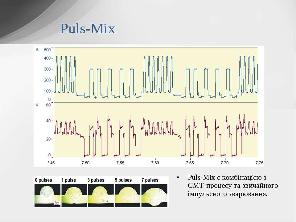 Puls-Mix є комбінацією з CMT-процесу та звичайного імпульсного зварювання. Pu...