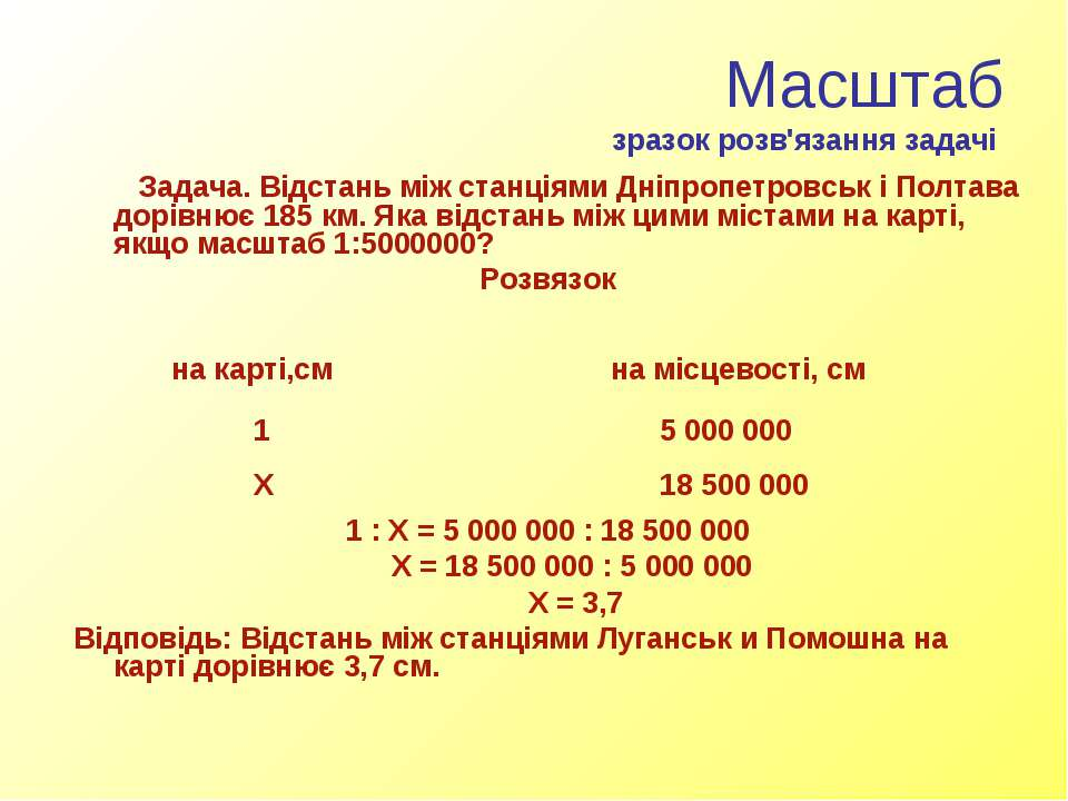 Масштаб зразок розв'язання задачі Задача. Відстань між станціями Дніпропетров...