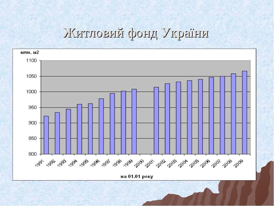 Житловий фонд України