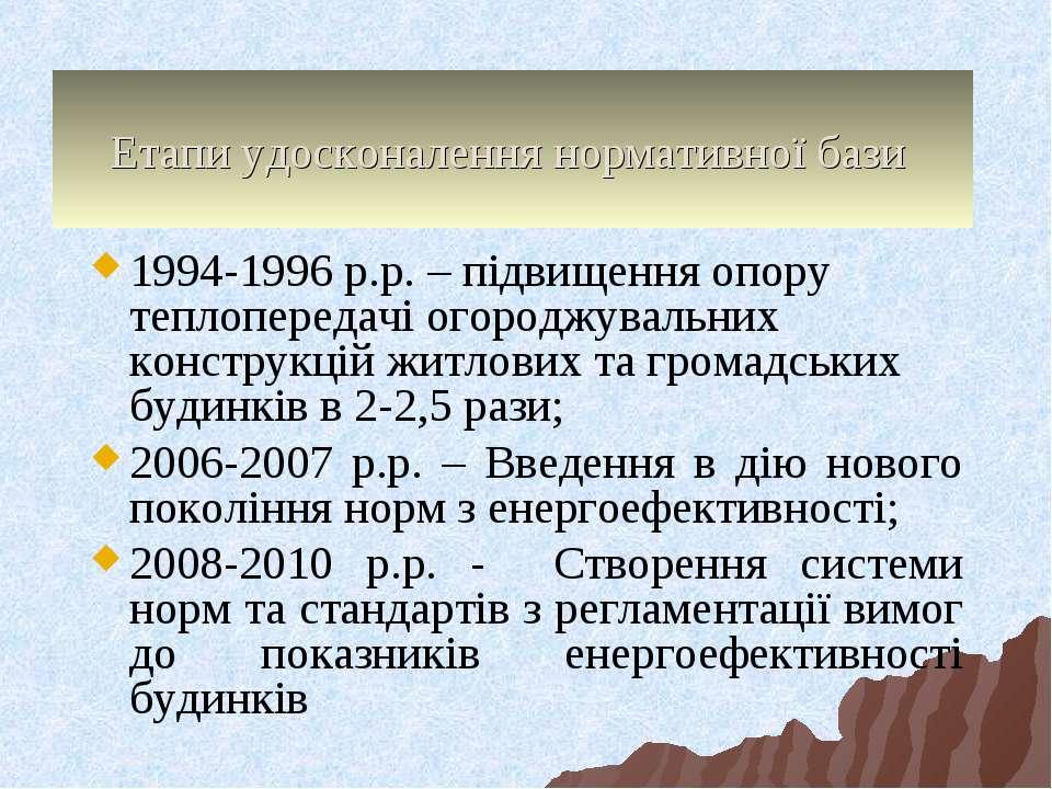 Етапи удосконалення нормативної бази 1994-1996 р.р. – підвищення опору теплоп...