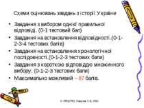 Схеми оцінювань завдань з історії України Завдання з вибором однієї правильно...