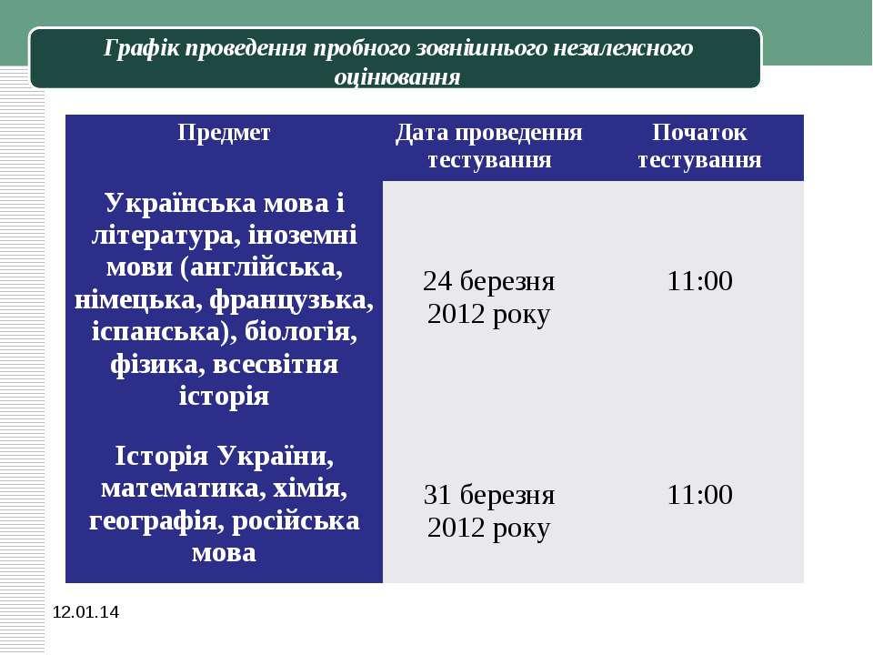 Графік проведення пробного зовнішнього незалежного оцінювання * Предмет Дата ...