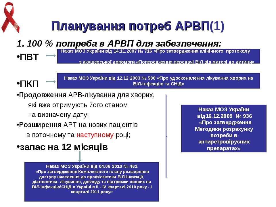 Планування потреб АРВП(1) 1. 100 % потреба в АРВП для забезпечення: ПВТ ПКП П...