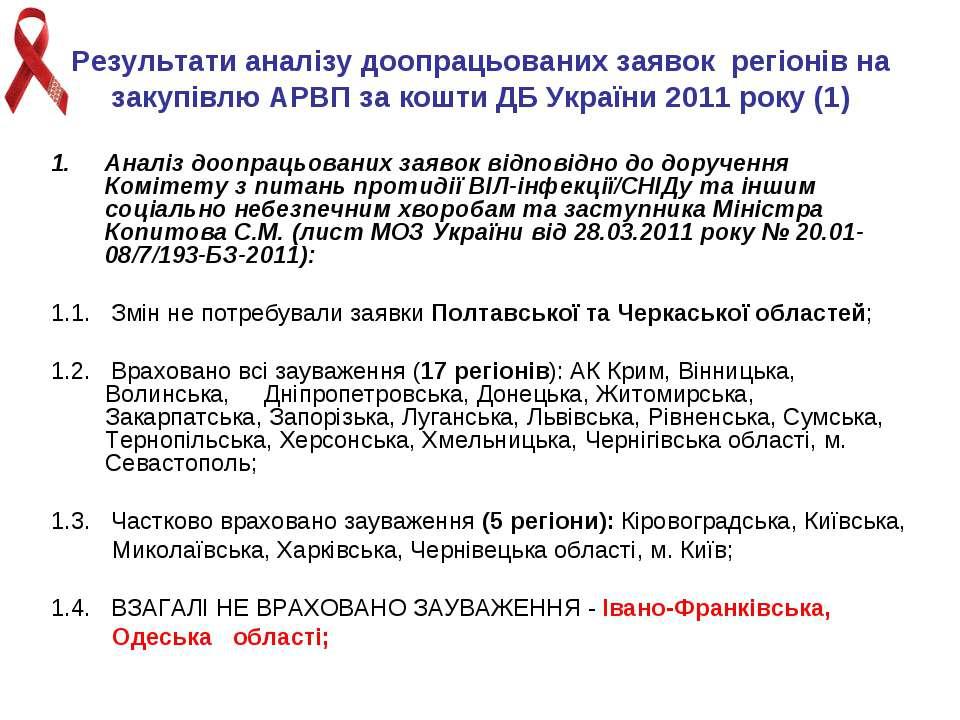 Результати аналізу доопрацьованих заявок регіонів на закупівлю АРВП за кошти ...