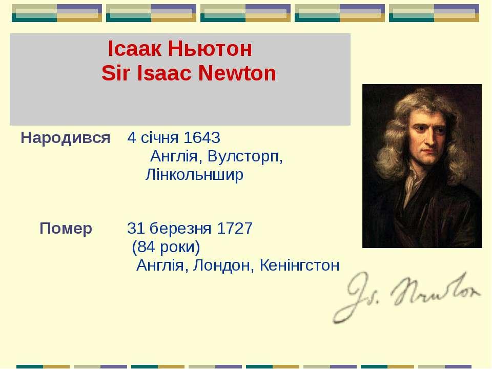 Ісаак Ньютон Sir Isaac Newton Народився 4 січня 1643 Англія, Вулсторп, Лінкол...
