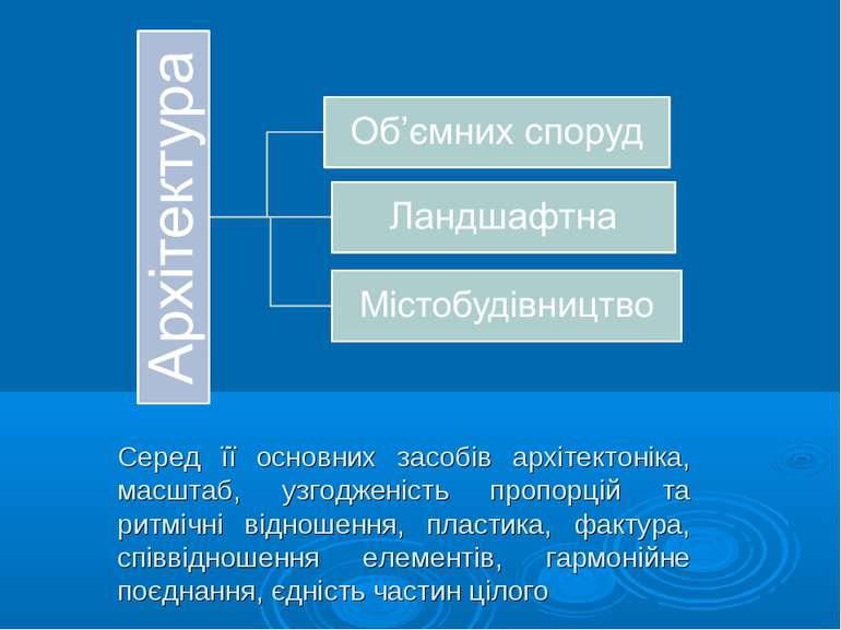 Серед її основних засобів архітектоніка, масштаб, узгодженість пропорцій та р...