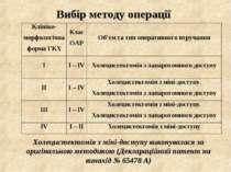 Вибір методу операції Холецистектомія з міні-доступу виконувалася за оригінал...