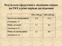 Результати хірургічного лікування хворих на ГКХ в різні періоди дослідження