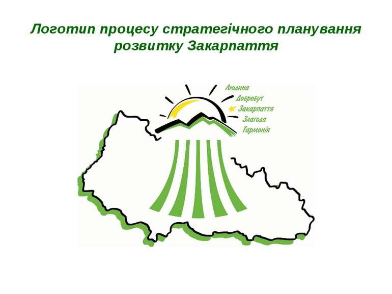Логотип процесу стратегічного планування розвитку Закарпаття