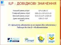 * COPYRIGHT OIEau JLC 10/01/2007 ILP : ДОВІДКОВІ ЗНАЧЕННЯ D = Щільність абоне...