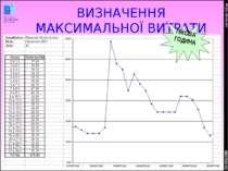 * COPYRIGHT OIEau ВИЗНАЧЕННЯ МАКСИМАЛЬНОЇ ВИТРАТИ CG 05/02/2008 ПІКОВА ГОДИНА