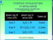 * COPYRIGHT OIEau ПОВІРКА ПРАЦЮЮЧИХ ЛІЧИЛЬНИКІВ ПЛАНУВАННЯ ПОВІРОК - CG 30/05...