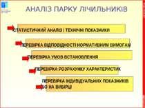 * COPYRIGHT OIEau АНАЛІЗ ПАРКУ ЛІЧИЛЬНИКІВ CG 01/04/2008 СТАТИСТИЧНИЙ АНАЛІЗ ...