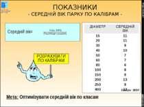 * COPYRIGHT OIEau ПОКАЗНИКИ - СЕРЕДНІЙ ВІК ПАРКУ ПО КАЛІБРАМ - CG 01/04/2008 ...