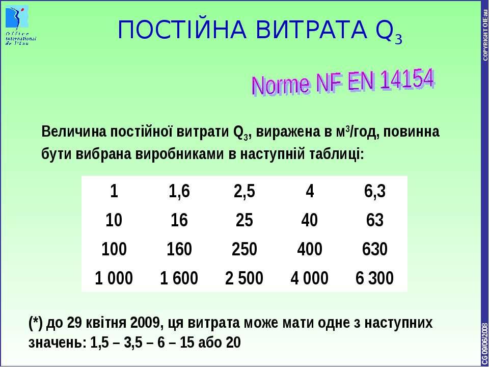 * COPYRIGHT OIEau ПОСТІЙНА ВИТРАТА Q3 CG 09/06/2008 Величина постійної витрат...