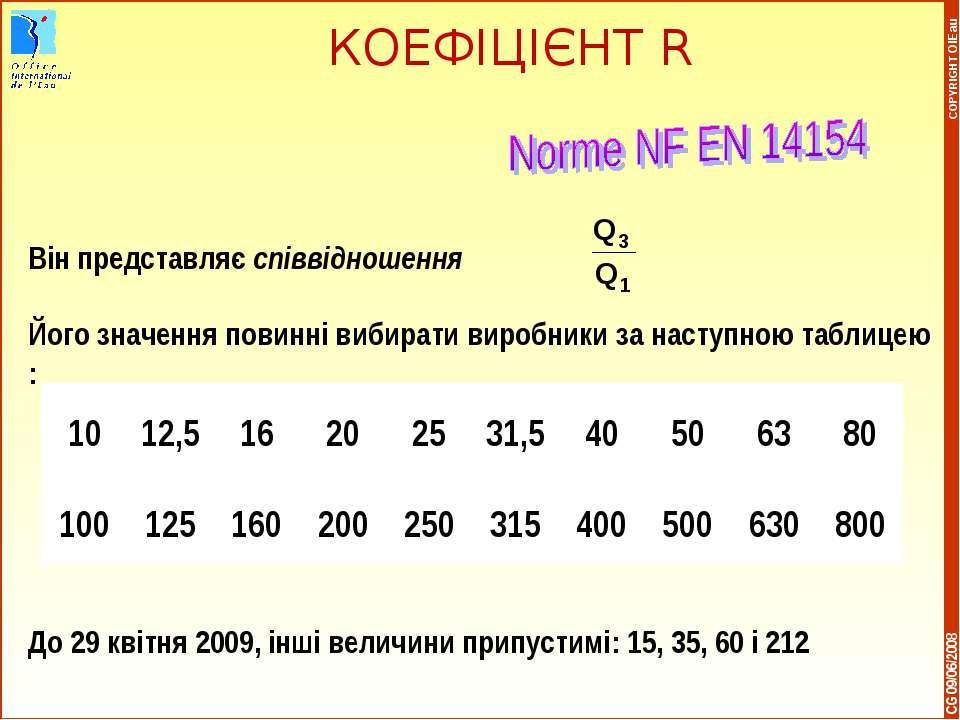 * COPYRIGHT OIEau КОЕФІЦІЄНТ R CG 09/06/2008 Він представляє співвідношення Й...