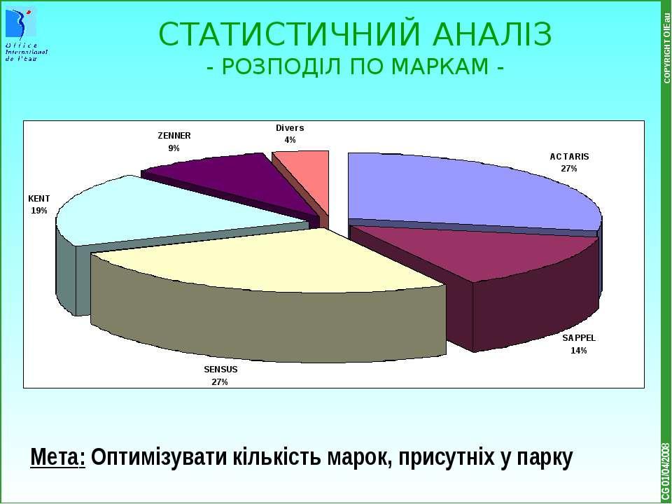 * COPYRIGHT OIEau СТАТИСТИЧНИЙ АНАЛІЗ - РОЗПОДІЛ ПО МАРКАМ - CG 01/04/2008 Ме...