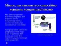 Мішок, що наповнється самостійно: контроль концентрації кисню Має бути приєдн...