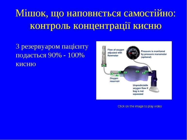 Мішок, що наповнється самостійно: контроль концентрації кисню З резервуаром п...