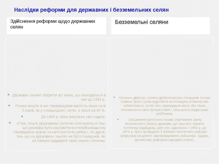 Наслідки реформи для державних і безземельних селян Здійснення реформи щодо д...