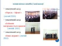 позакласних заходів ( шкільних) тематичний захід «Пароль - Афган!» (лютий 201...