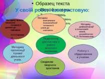 У своїй роботі використовую: Методику аналізу загальної готовності дитини до ...