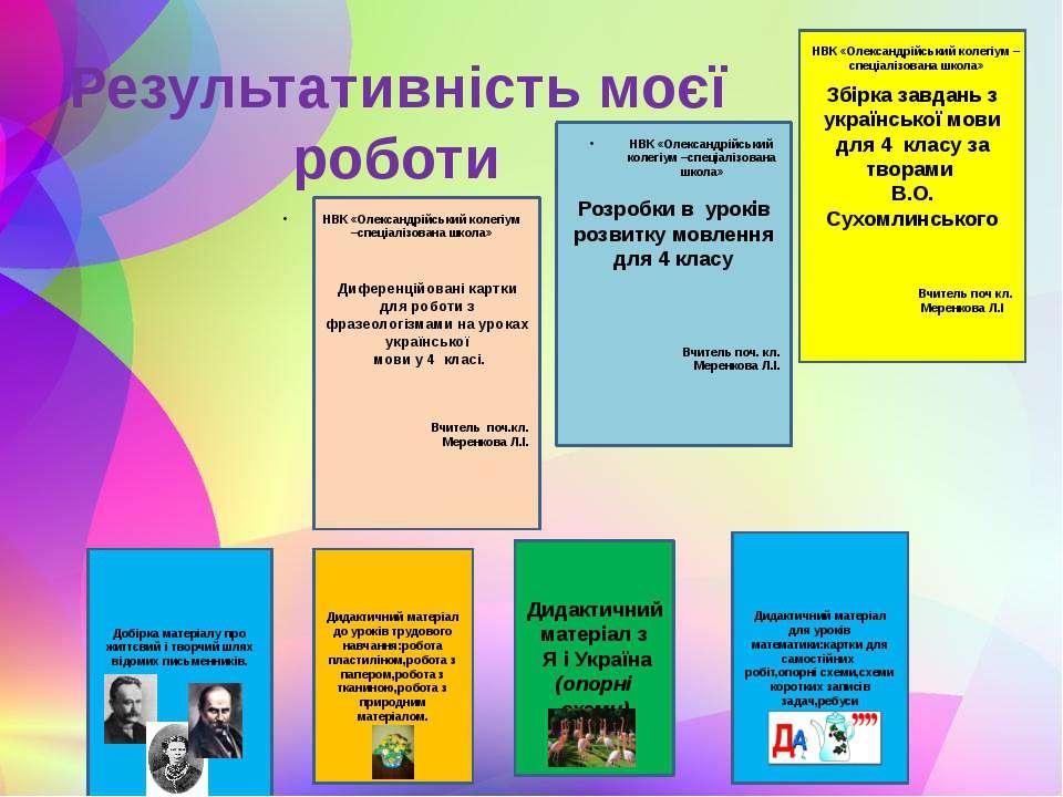Розробки в уроків розвитку мовлення для 4 класу Вчитель поч. кл. Меренкова Л....