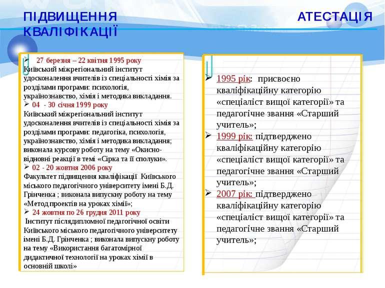 27 березня – 22 квітня 1995 року Київський міжрегіональний інститут удосконал...