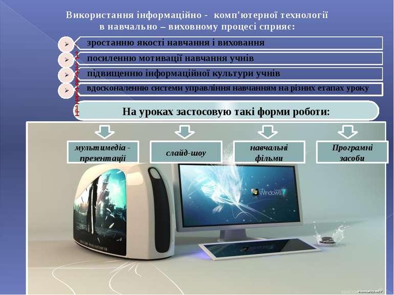 Використання інформаційно - комп'ютерної технології в навчально – виховному п...
