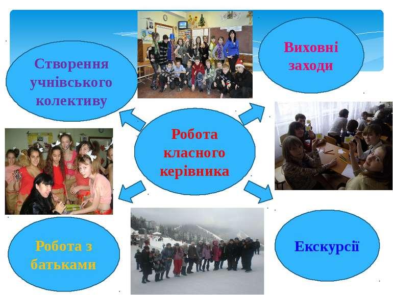 Робота класного керівника Створення учнівського колективу Виховні заходи Екск...