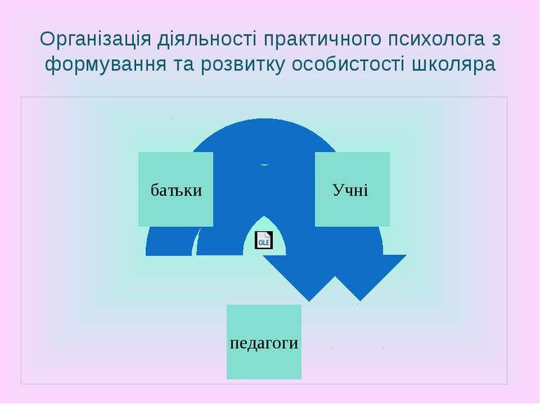 Організація діяльності практичного психолога з формування та розвитку особист...