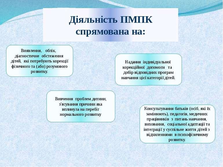 Діяльність ПМПК спрямована на: Виявлення, облік, діагностичне обстеження діте...