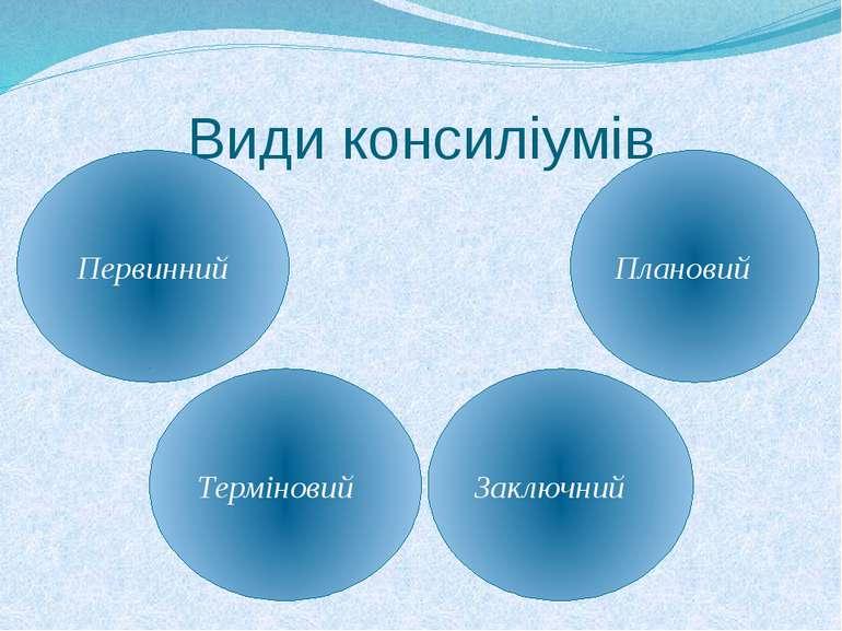 Види консиліумів Первинний Заключний Терміновий Плановий
