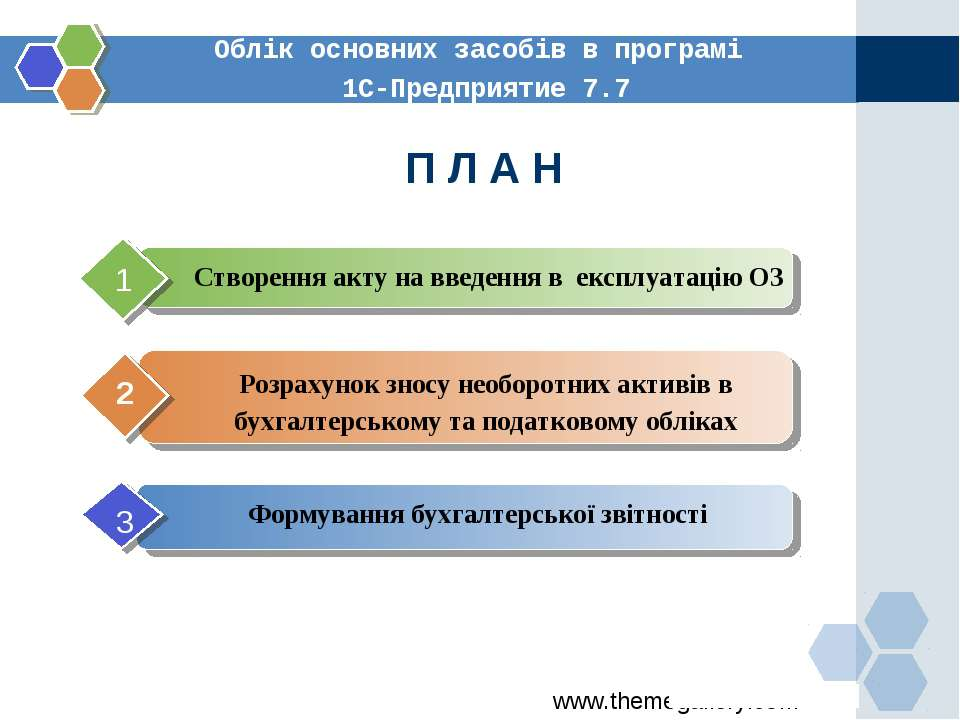 Облік основних засобів в програмі 1С-Предприятие 7.7 П Л А Н Створення акту н...