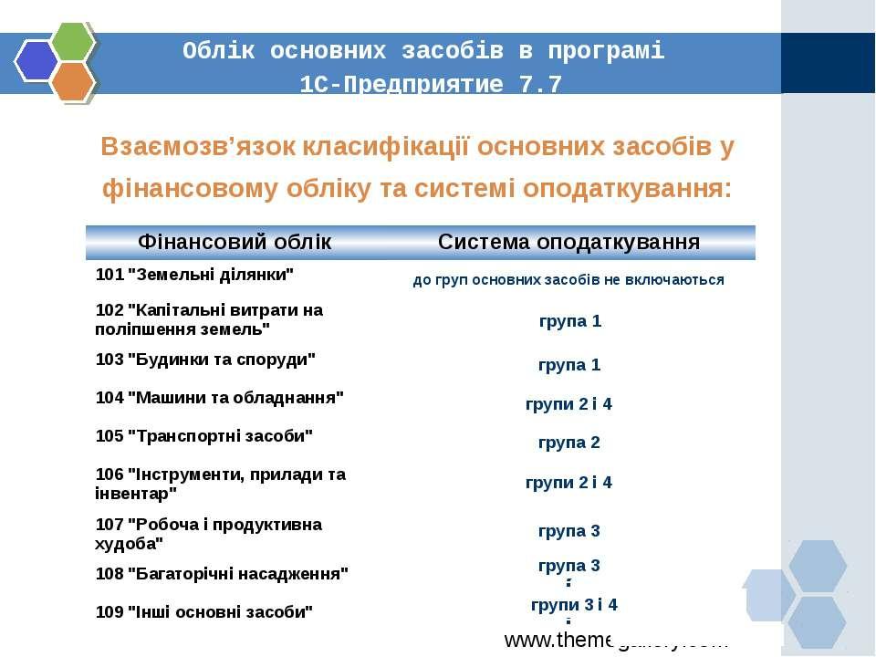 Облік основних засобів в програмі 1С-Предприятие 7.7 Взаємозв'язок класифікац...