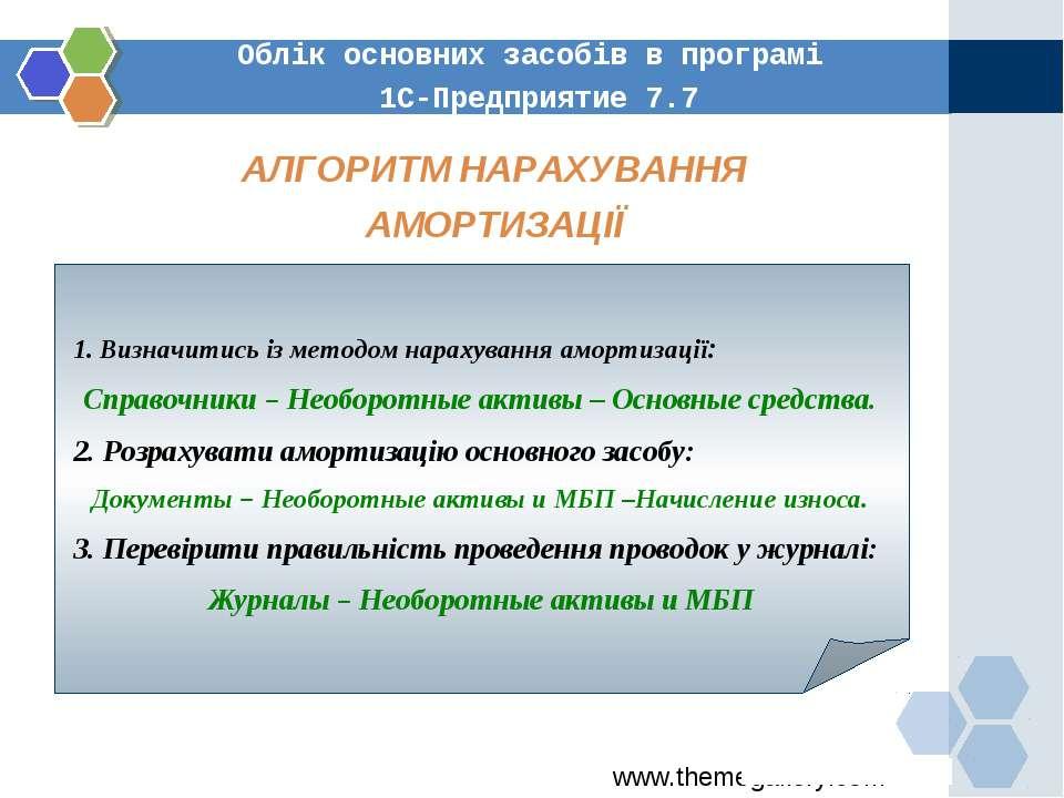 АЛГОРИТМ НАРАХУВАННЯ АМОРТИЗАЦІЇ 1. Визначитись із методом нарахування аморти...
