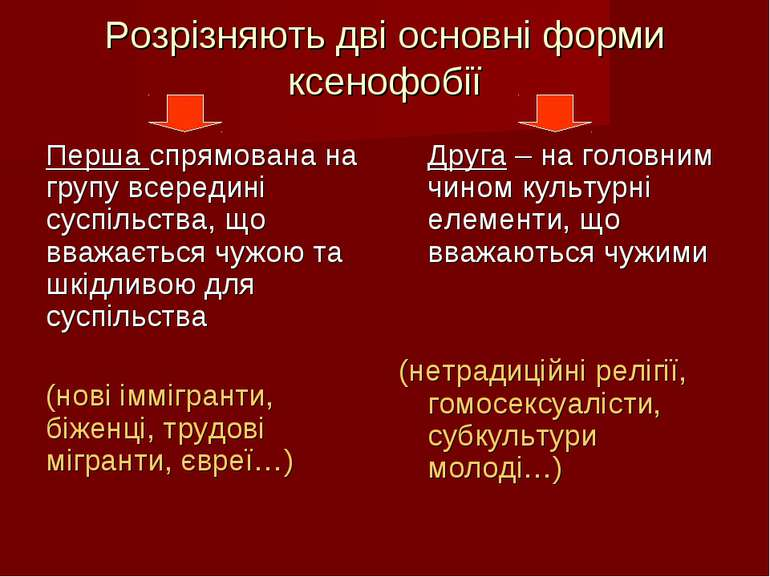 Розрізняють дві основні форми ксенофобії Перша спрямована на групу всередині ...