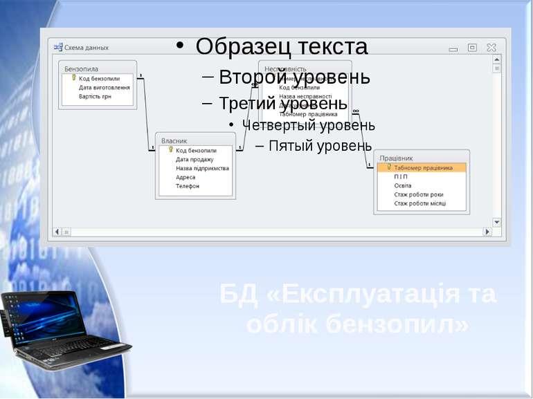 БД «Експлуатація та облік бензопил»