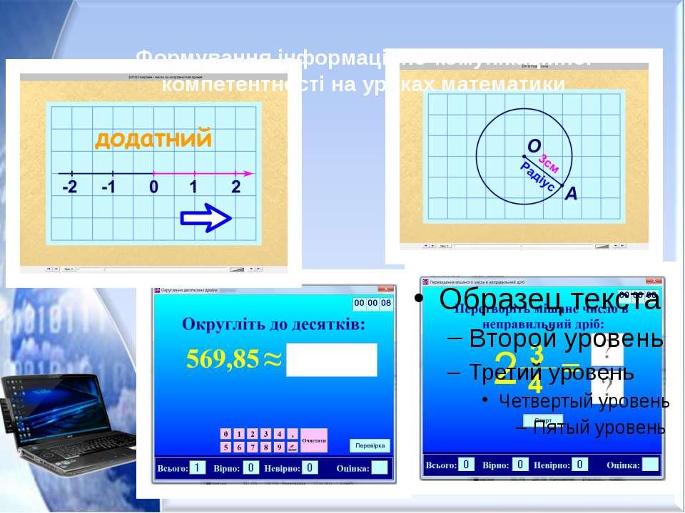 Формування інформаційно-комунікаційної компетентності на уроках математики
