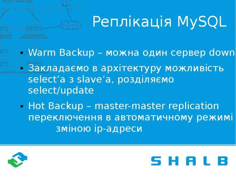 Реплікація MySQL Warm Backup – можна один сервер down Закладаємо в архітектур...