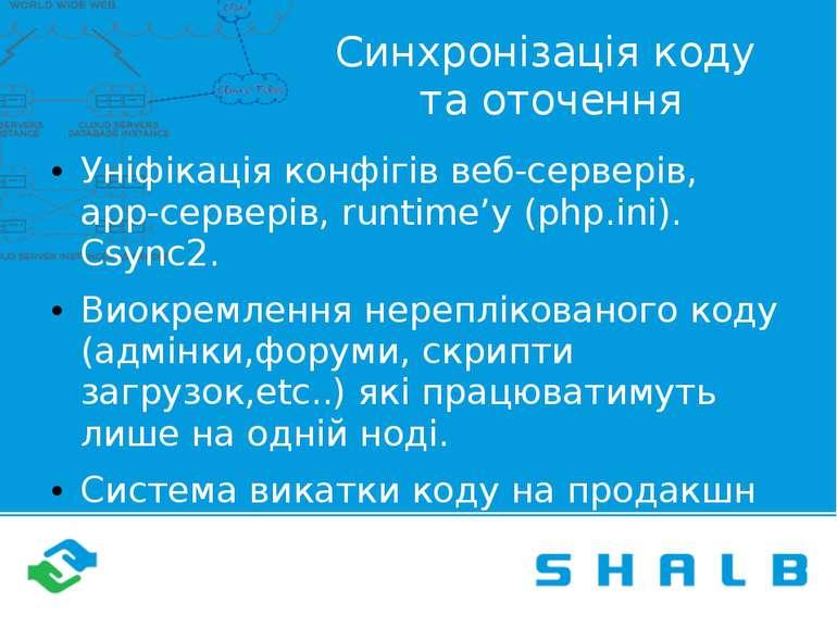 Синхронізація коду та оточення Уніфікація конфігів веб-серверів, app-серверів...