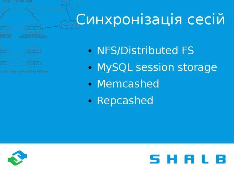 Синхронізація сесій NFS/Distributed FS MySQL session storage Memcashed Repcashed