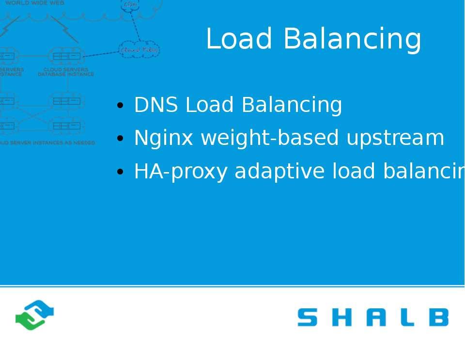 Load Balancing DNS Load Balancing Nginx weight-based upstream HA-proxy adapti...