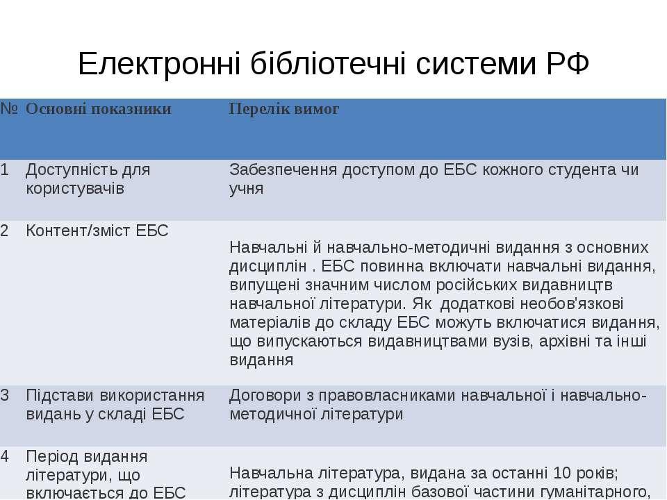 Електронні бібліотечні системи РФ № Основні показники Перелік вимог 1 Доступн...