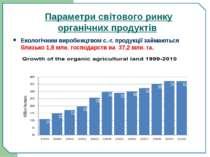 Параметри світового ринку органічних продуктів Екологічним виробництвом с.-г....