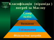 Класифікація (піраміда ) потреб за Маслоу