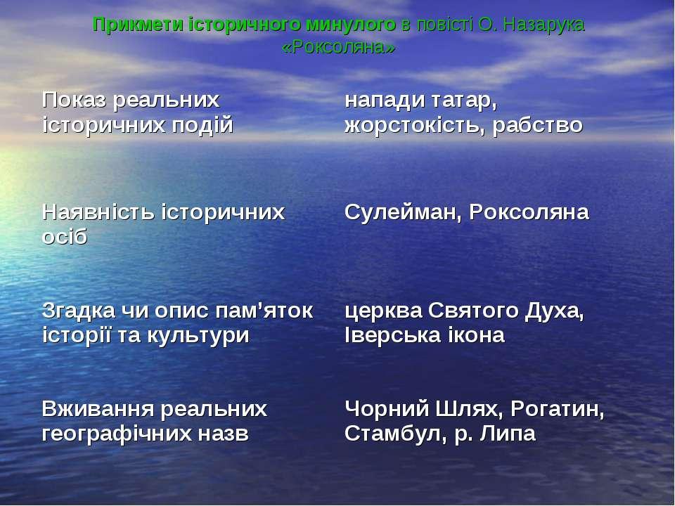 Прикмети історичного минулого в повісті О. Назарука «Роксоляна»