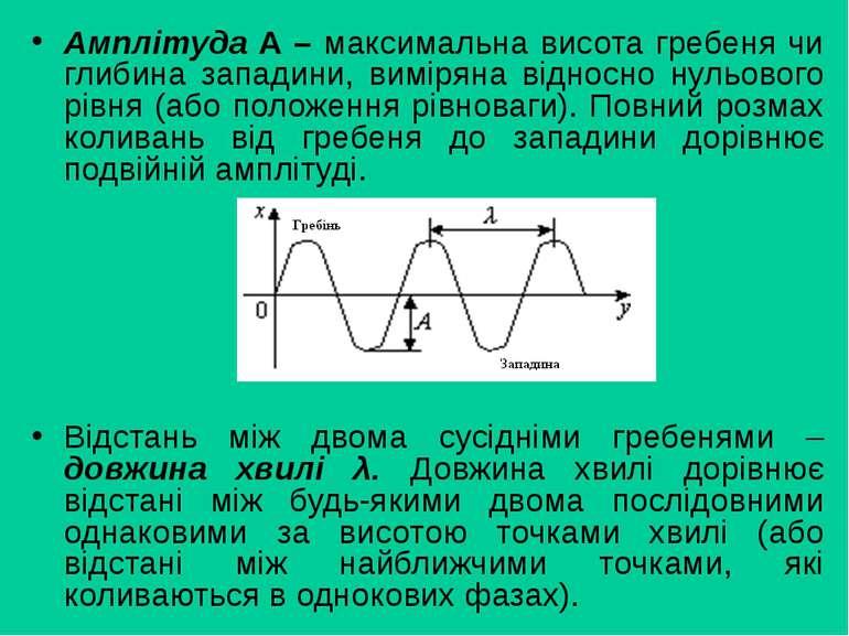 Амплітуда А – максимальна висота гребеня чи глибина западини, виміряна віднос...