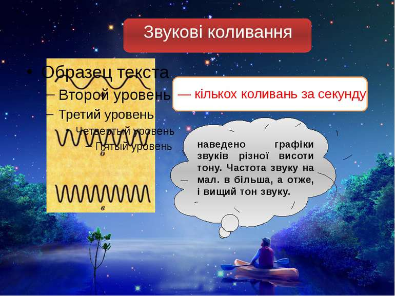 Звукові коливання — кількох коливань за секунду наведено графіки звуків різно...